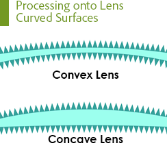 Processing onto Lens Curved Surfaces