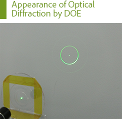 Appearance of Optical Diffraction by DOE